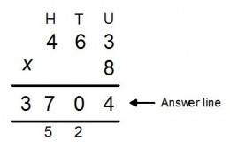 x method 4